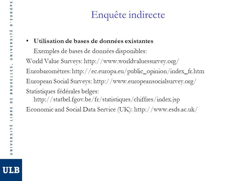 Enquête indirecte Utilisation de bases de données existantes Exemples de bases de données disponibles: World Value Surveys: http://www.worldvaluessurvey.org/ Eurobaromètres: http://ec.europa.eu/public_opinion/index_fr.htm European Social Surveys: http://www.europeansocialsurvey.org/ Statistiques fédérales belges: http://statbel.fgov.be/fr/statistiques/chiffres/index.jsp Economic and Social Data Service (UK): http://www.esds.ac.uk/