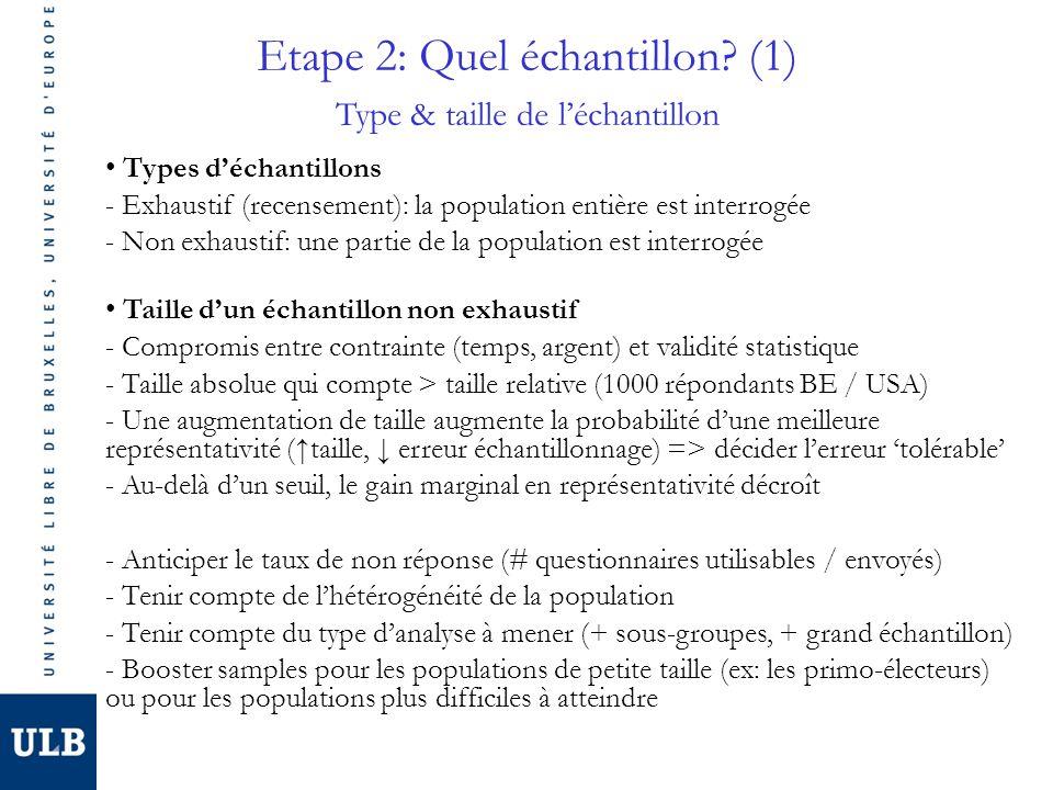 Etape 2: Quel échantillon.