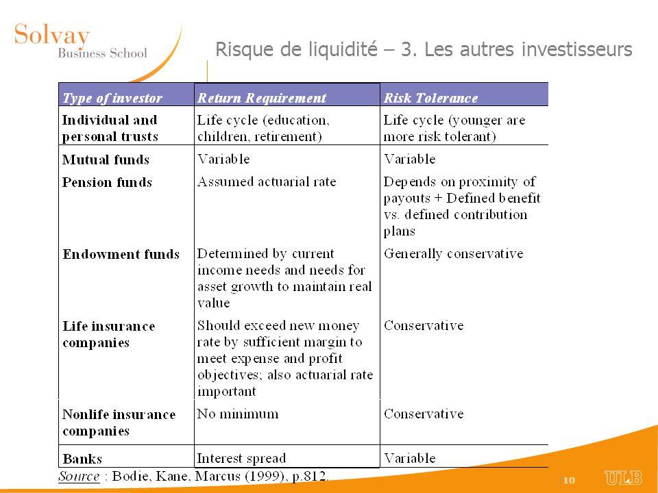   10 Risque de liquidité – 3. Les autres investisseurs