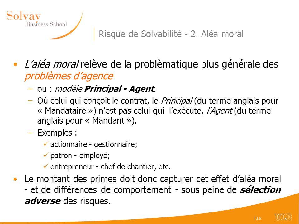   16 Risque de Solvabilité - 2. Aléa moral Laléa moral relève de la problèmatique plus générale des problèmes dagence –ou : modèle Principal - Agent.