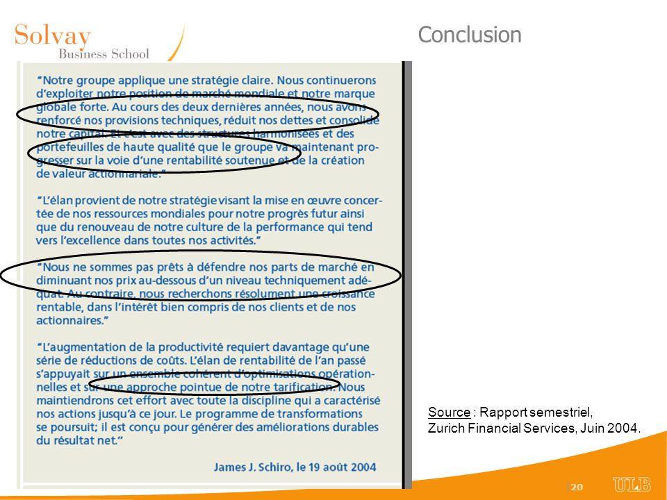   20 Conclusion Source : Rapport semestriel, Zurich Financial Services, Juin 2004.