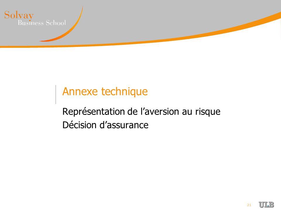 21 Annexe technique Représentation de laversion au risque Décision dassurance