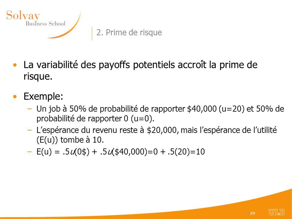   29 2. Prime de risque La variabilité des payoffs potentiels accroît la prime de risque. Exemple: –Un job à 50% de probabilité de rapporter $40,000 (