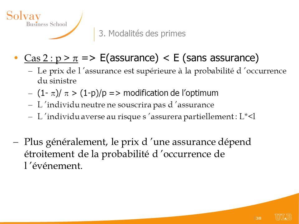   38 3. Modalités des primes Cas 2 : p > => E(assurance) < E (sans assurance) Le prix de l assurance est supérieure à la probabilité d occurrence du s