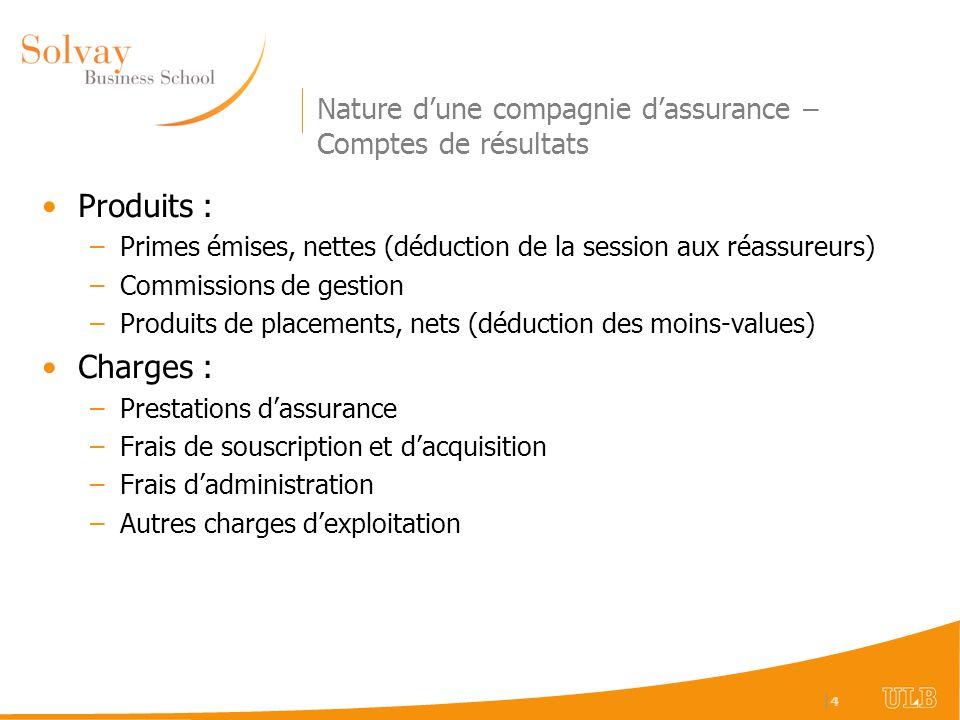  4 4 Nature dune compagnie dassurance – Comptes de résultats Produits : –Primes émises, nettes (déduction de la session aux réassureurs) –Commissions