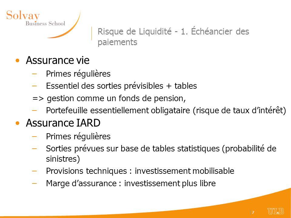  7 7 Risque de Liquidité - 1. Échéancier des paiements Assurance vie –Primes régulières –Essentiel des sorties prévisibles + tables => gestion comme u