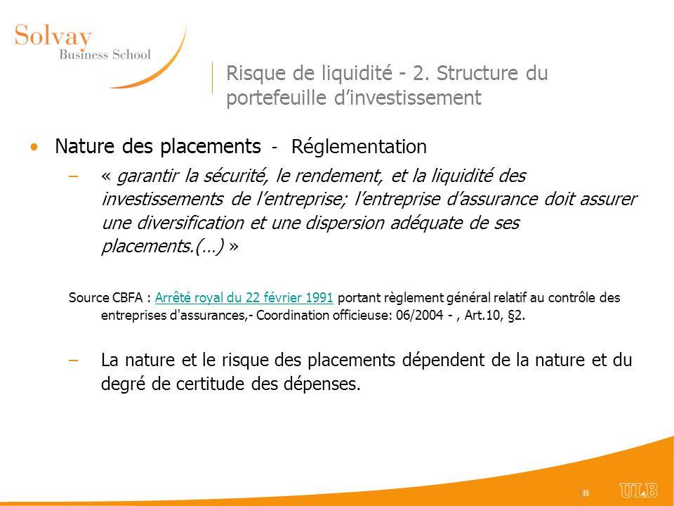  8 8 Risque de liquidité - 2. Structure du portefeuille dinvestissement Nature des placements - Réglementation –« garantir la sécurité, le rendement,