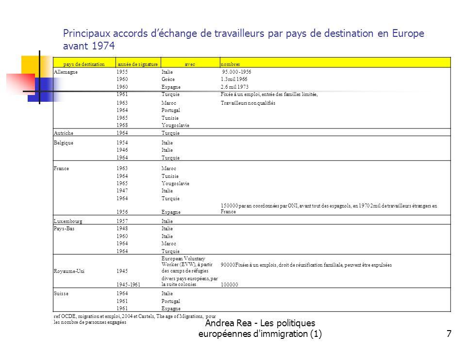 Andrea Rea - Les politiques européennes d immigration (1)8