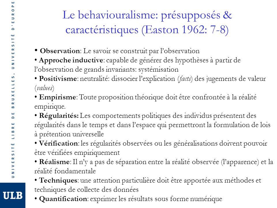 Le behaviouralisme: présupposés & caractéristiques (Easton 1962: 7-8) Observation: Le savoir se construit par lobservation Approche inductive: capable