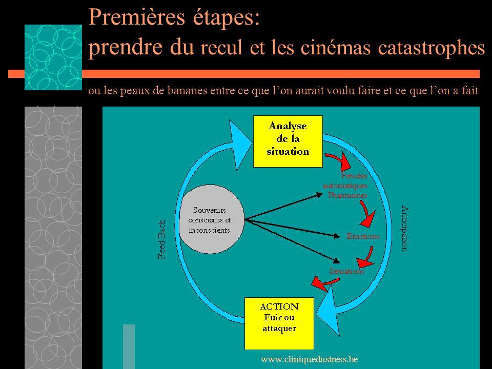 www.cliniquedustress.be Premières étapes: prendre du recul et les cinémas catastrophes ou les peaux de bananes entre ce que lon aurait voulu faire et