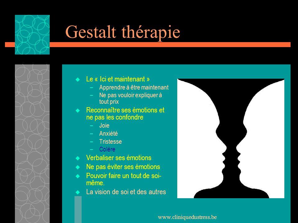 www.cliniquedustress.be Méthode proposée Pensées automatiques négatives: –Dans quelles circonstances ont-elle tendance à apparaître.