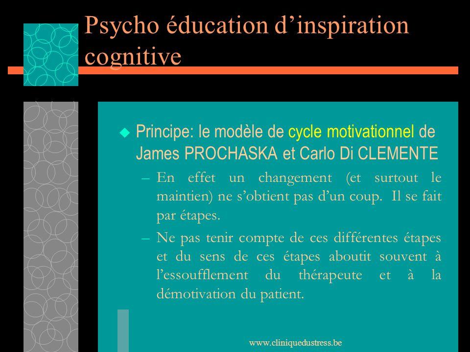 www.cliniquedustress.be Cycle motivationnel