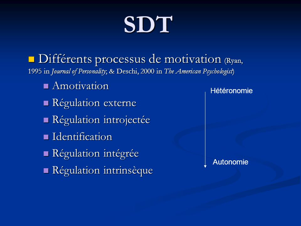 SDT Différents processus de motivation (Ryan, 1995 in Journal of Personality; & Deschi, 2000 in The American Psychologist) Différents processus de motivation (Ryan, 1995 in Journal of Personality; & Deschi, 2000 in The American Psychologist) Amotivation Amotivation Régulation externe Régulation externe Régulation introjectée Régulation introjectée Identification Identification Régulation intégrée Régulation intégrée Régulation intrinsèque Régulation intrinsèque Hétéronomie Autonomie