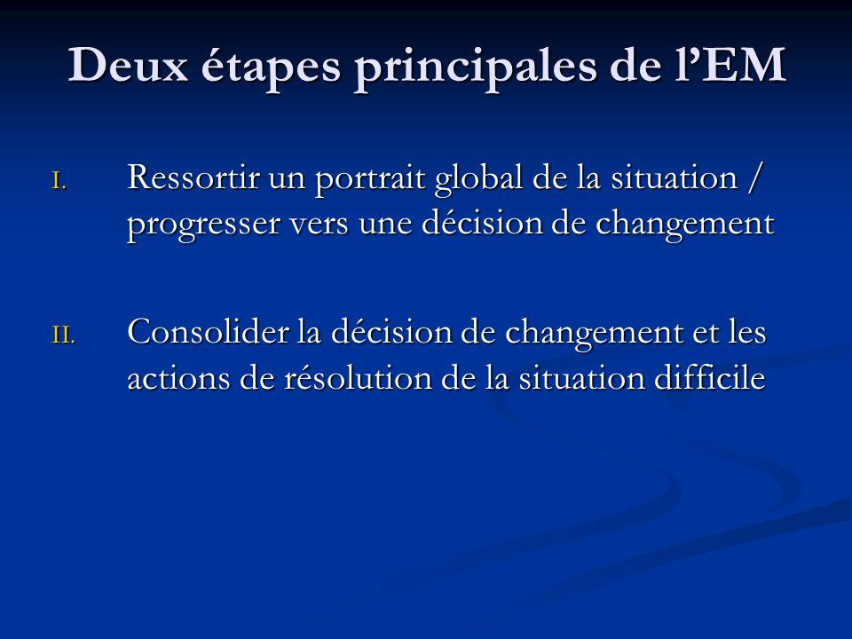 Deux étapes principales de lEM I. Ressortir un portrait global de la situation / progresser vers une décision de changement II. Consolider la décision