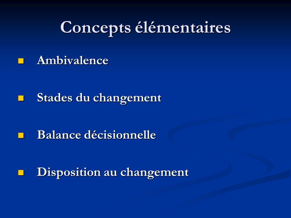 Concepts élémentaires Ambivalence Ambivalence Stades du changement Stades du changement Balance décisionnelle Balance décisionnelle Disposition au changement Disposition au changement