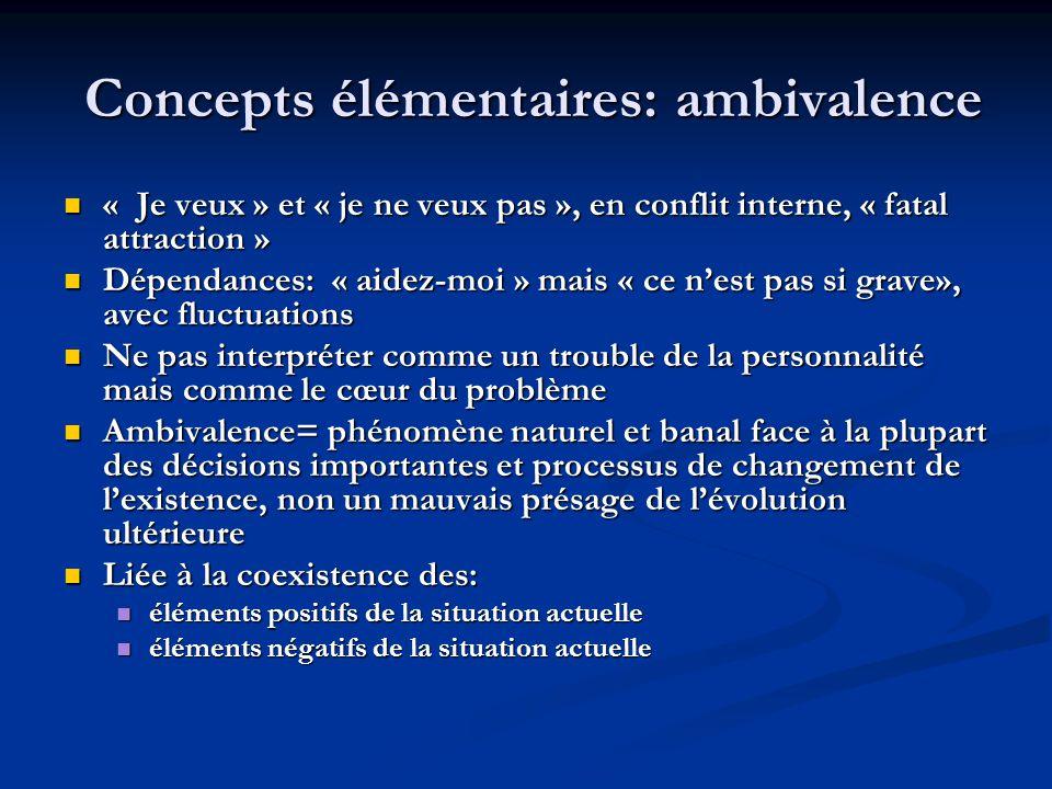 Concepts élémentaires: ambivalence Concepts élémentaires: ambivalence « Je veux » et « je ne veux pas », en conflit interne, « fatal attraction » « Je
