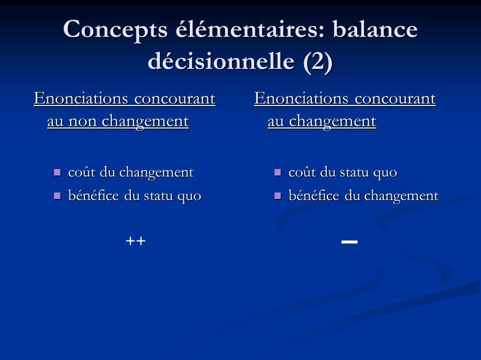 Concepts élémentaires: balance décisionnelle (2) Enonciations concourant au non changement Enonciations concourant au non changement coût du changement coût du changement bénéfice du statu quo bénéfice du statu quo + Enonciations concourant au changement coût du statu quo bénéfice du changement