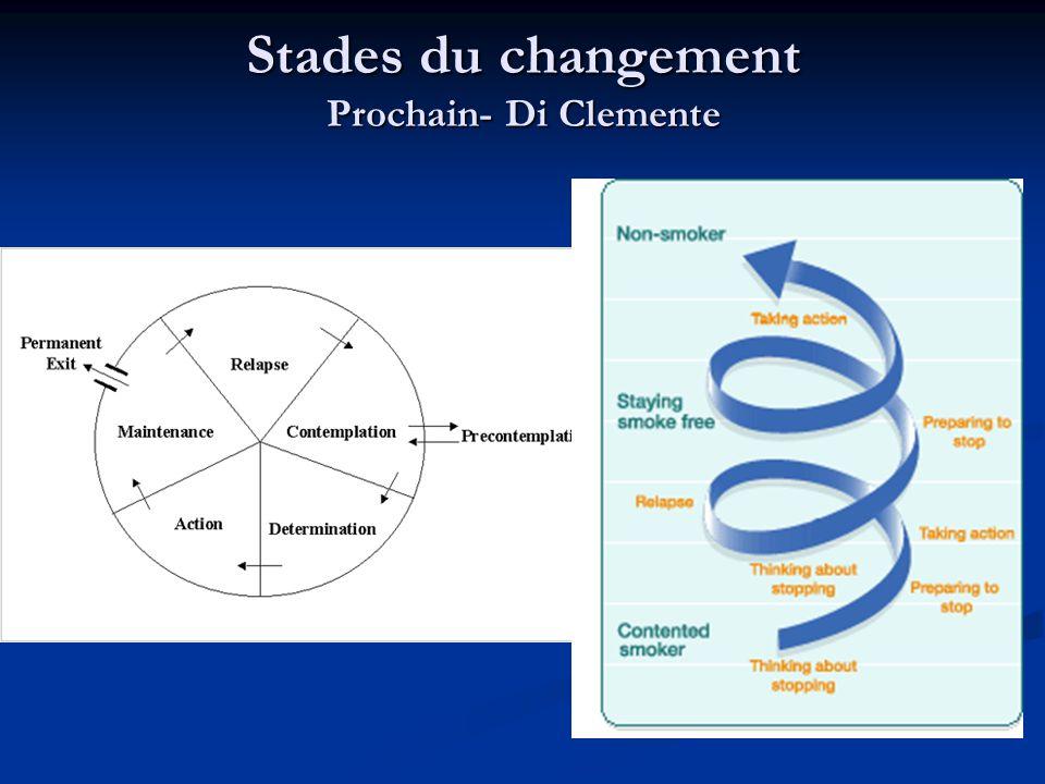 Stades du changement Prochain- Di Clemente