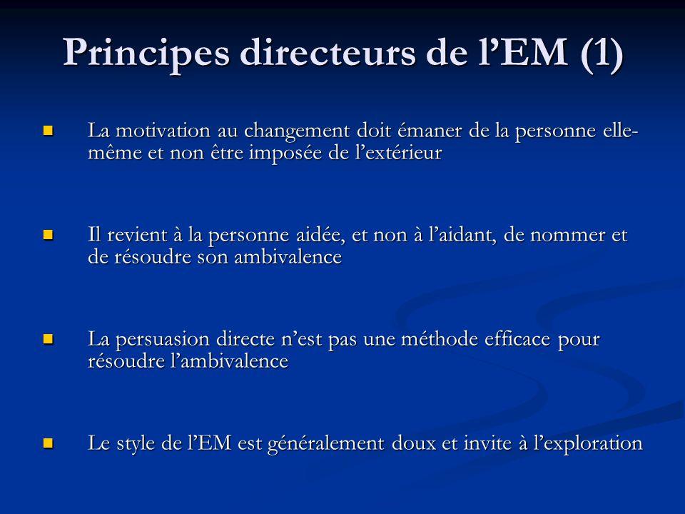 Principes directeurs de lEM (1) La motivation au changement doit émaner de la personne elle- même et non être imposée de lextérieur La motivation au c