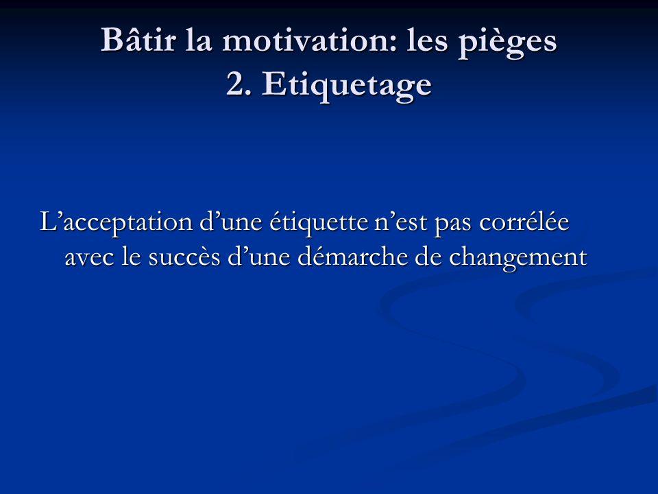 Bâtir la motivation: les pièges 2.