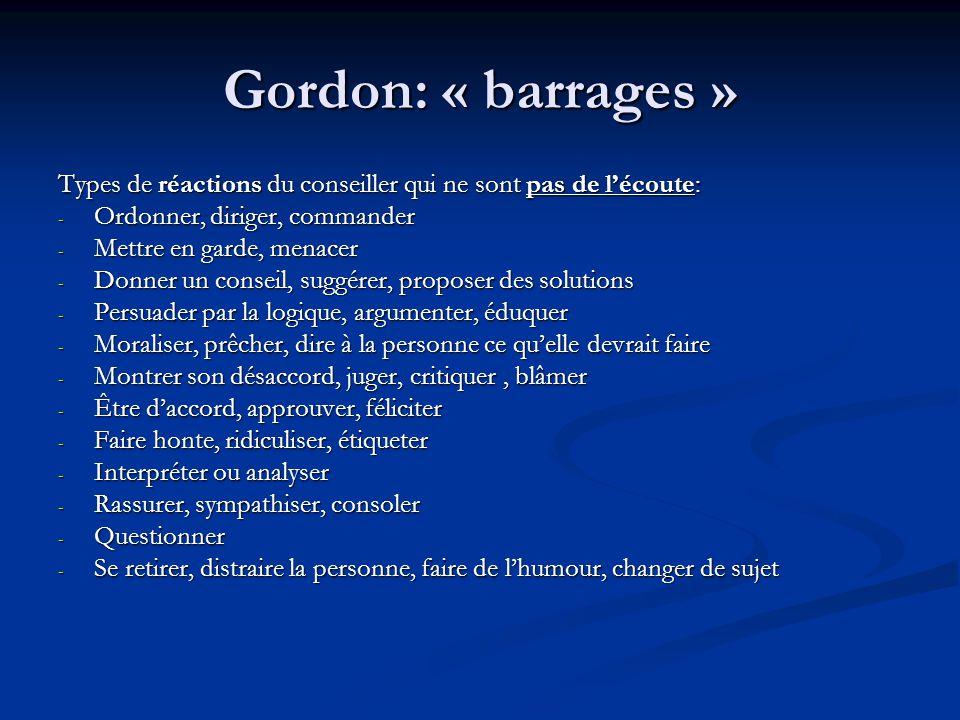 Gordon: « barrages » Types de réactions du conseiller qui ne sont pas de lécoute: - Ordonner, diriger, commander - Mettre en garde, menacer - Donner un conseil, suggérer, proposer des solutions - Persuader par la logique, argumenter, éduquer - Moraliser, prêcher, dire à la personne ce quelle devrait faire - Montrer son désaccord, juger, critiquer, blâmer - Être daccord, approuver, féliciter - Faire honte, ridiculiser, étiqueter - Interpréter ou analyser - Rassurer, sympathiser, consoler - Questionner - Se retirer, distraire la personne, faire de lhumour, changer de sujet