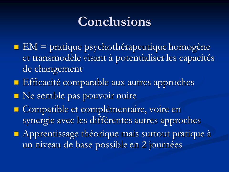 Conclusions EM = pratique psychothérapeutique homogène et transmodèle visant à potentialiser les capacités de changement EM = pratique psychothérapeut