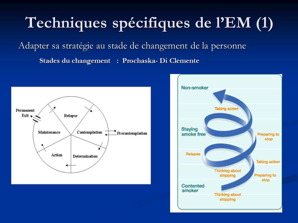 Techniques spécifiques de lEM (1) Adapter sa stratégie au stade de changement de la personne Stades du changement : Prochaska- Di Clemente