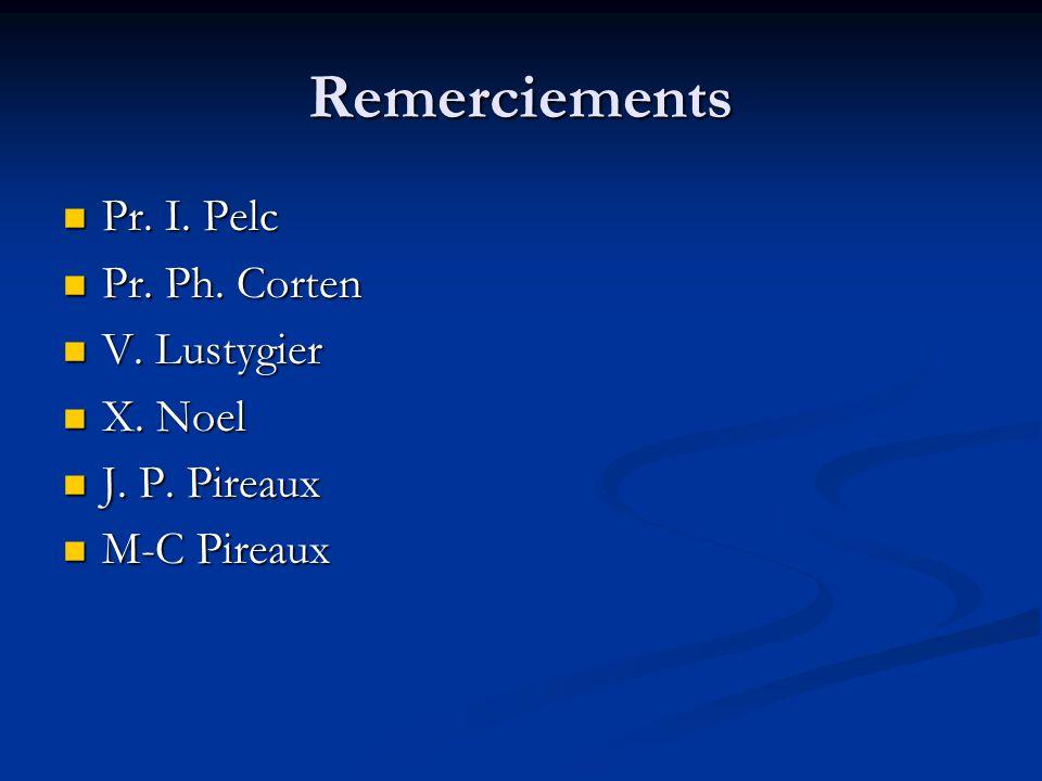 Remerciements Pr.I. Pelc Pr. I. Pelc Pr. Ph. Corten Pr.