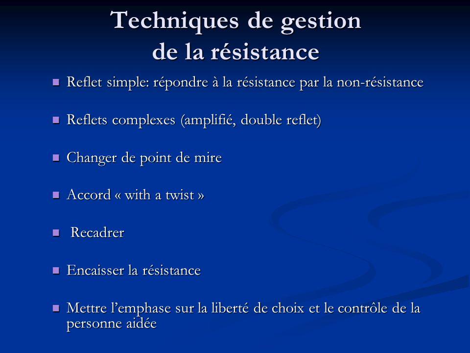 Techniques de gestion de la résistance Reflet simple: répondre à la résistance par la non-résistance Reflet simple: répondre à la résistance par la non-résistance Reflets complexes (amplifié, double reflet) Reflets complexes (amplifié, double reflet) Changer de point de mire Changer de point de mire Accord « with a twist » Accord « with a twist » Recadrer Recadrer Encaisser la résistance Encaisser la résistance Mettre lemphase sur la liberté de choix et le contrôle de la personne aidée Mettre lemphase sur la liberté de choix et le contrôle de la personne aidée
