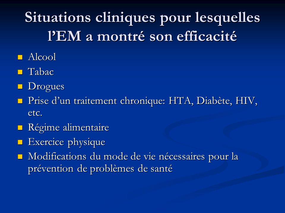 Situations cliniques pour lesquelles lEM a montré son efficacité Alcool Alcool Tabac Tabac Drogues Drogues Prise dun traitement chronique: HTA, Diabèt
