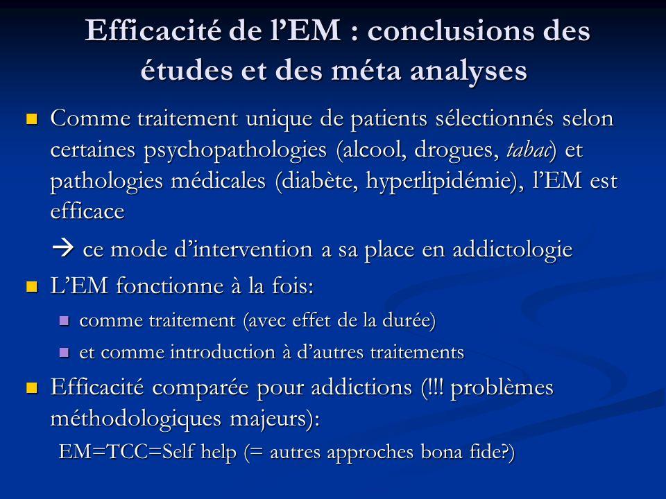 Efficacité de lEM : conclusions des études et des méta analyses Efficacité de lEM : conclusions des études et des méta analyses Comme traitement uniqu