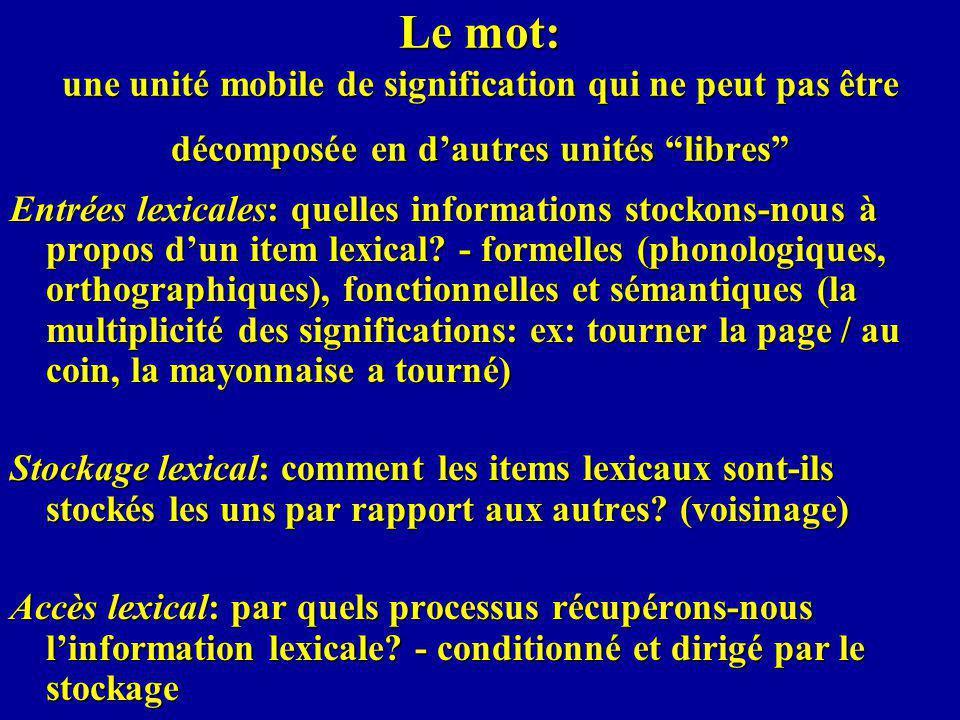 Le mot: une unité mobile de signification qui ne peut pas être décomposée en dautres unités libres Entrées lexicales: quelles informations stockons-nous à propos dun item lexical.
