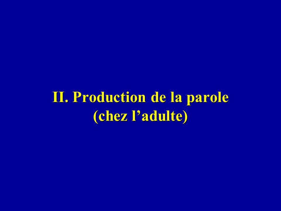 II. Production de la parole (chez ladulte)