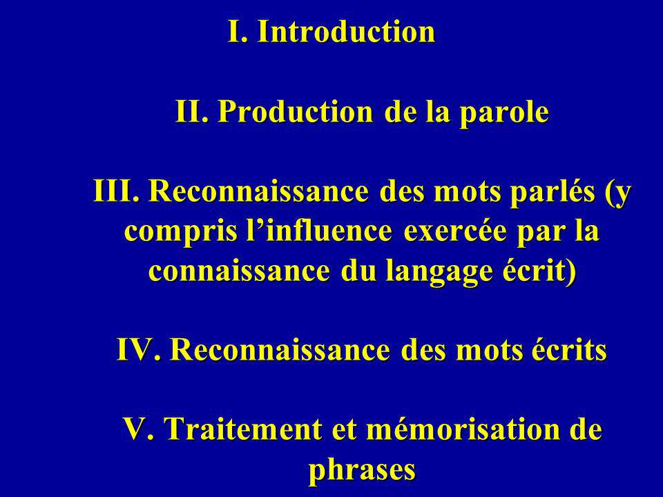 I.Introduction II. Production de la parole III.