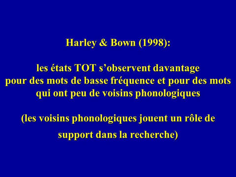 Harley & Bown (1998): les états TOT sobservent davantage pour des mots de basse fréquence et pour des mots qui ont peu de voisins phonologiques (les voisins phonologiques jouent un rôle de support dans la recherche)