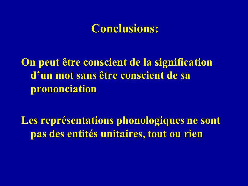 Conclusions: On peut être conscient de la signification dun mot sans être conscient de sa prononciation Les représentations phonologiques ne sont pas des entités unitaires, tout ou rien