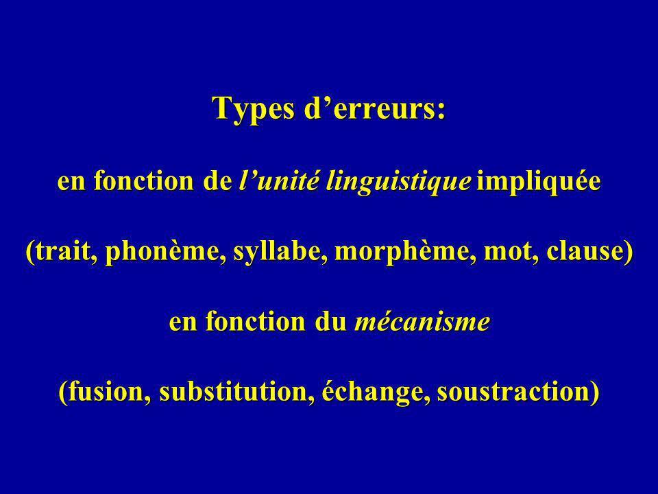 Types derreurs: en fonction de lunité linguistique impliquée (trait, phonème, syllabe, morphème, mot, clause) en fonction du mécanisme (fusion, substitution, échange, soustraction)