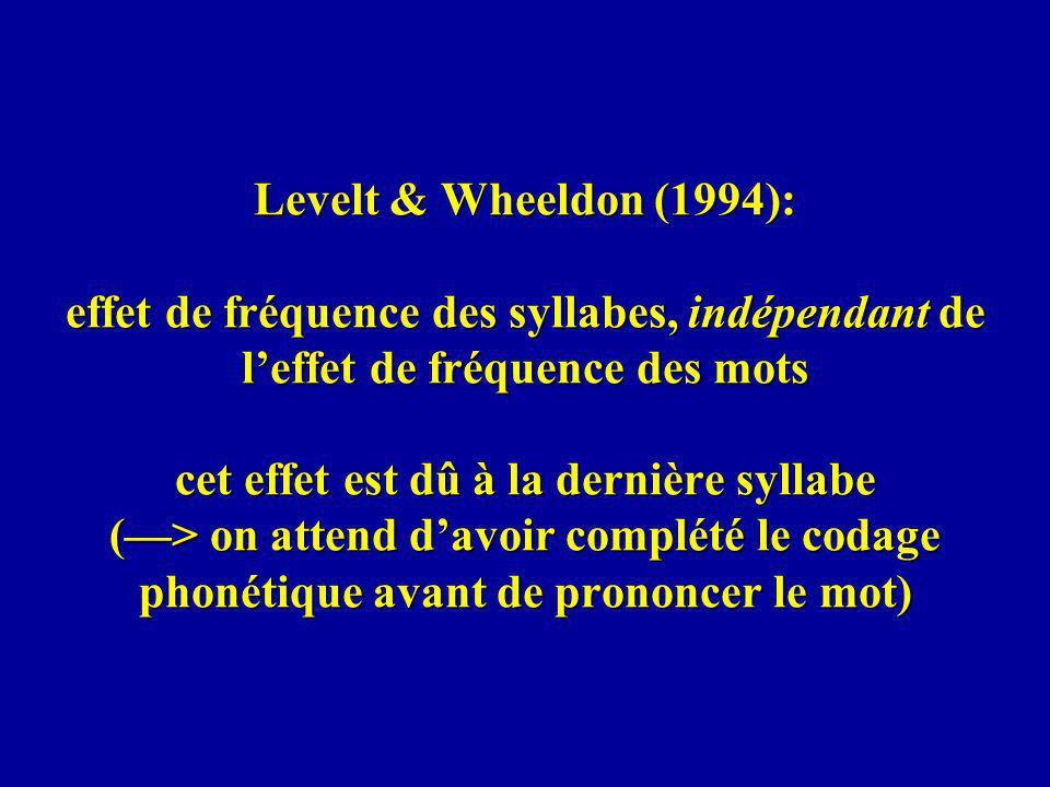 Levelt & Wheeldon (1994): effet de fréquence des syllabes, indépendant de leffet de fréquence des mots cet effet est dû à la dernière syllabe (> on attend davoir complété le codage phonétique avant de prononcer le mot)