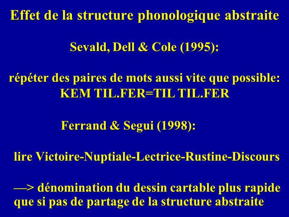 Effet de la structure phonologique abstraite Sevald, Dell & Cole (1995): répéter des paires de mots aussi vite que possible: KEM TIL.FER=TIL TIL.FER Ferrand & Segui (1998): lire Victoire-Nuptiale-Lectrice-Rustine-Discours > dénomination du dessin cartable plus rapide que si pas de partage de la structure abstraite