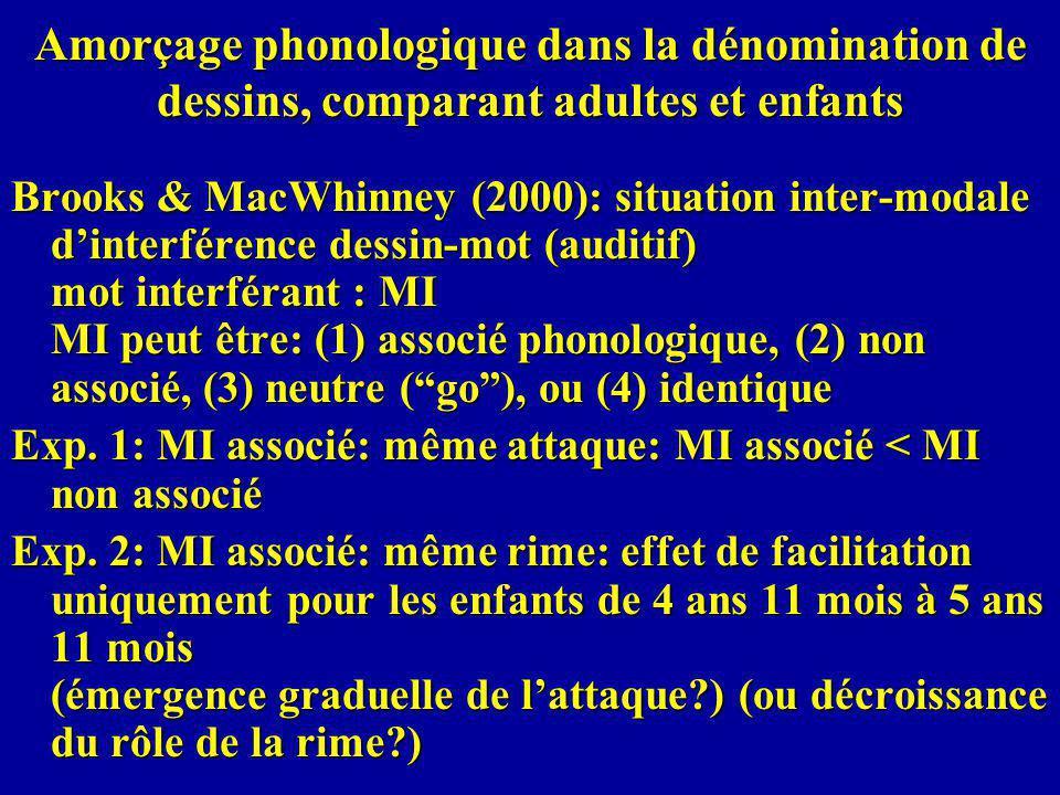 Amorçage phonologique dans la dénomination de dessins, comparant adultes et enfants Brooks & MacWhinney (2000): situation inter-modale dinterférence dessin-mot (auditif) mot interférant : MI MI peut être: (1) associé phonologique, (2) non associé, (3) neutre (go), ou (4) identique Exp.