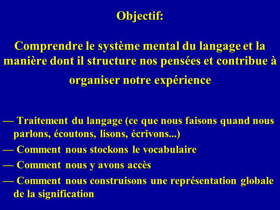 Objectif: Comprendre le système mental du langage et la manière dont il structure nos pensées et contribue à organiser notre expérience Traitement du langage (ce que nous faisons quand nous parlons, écoutons, lisons, écrivons...) Traitement du langage (ce que nous faisons quand nous parlons, écoutons, lisons, écrivons...) Comment nous stockons le vocabulaire Comment nous stockons le vocabulaire Comment nous y avons accès Comment nous y avons accès Comment nous construisons une représentation globale de la signification Comment nous construisons une représentation globale de la signification