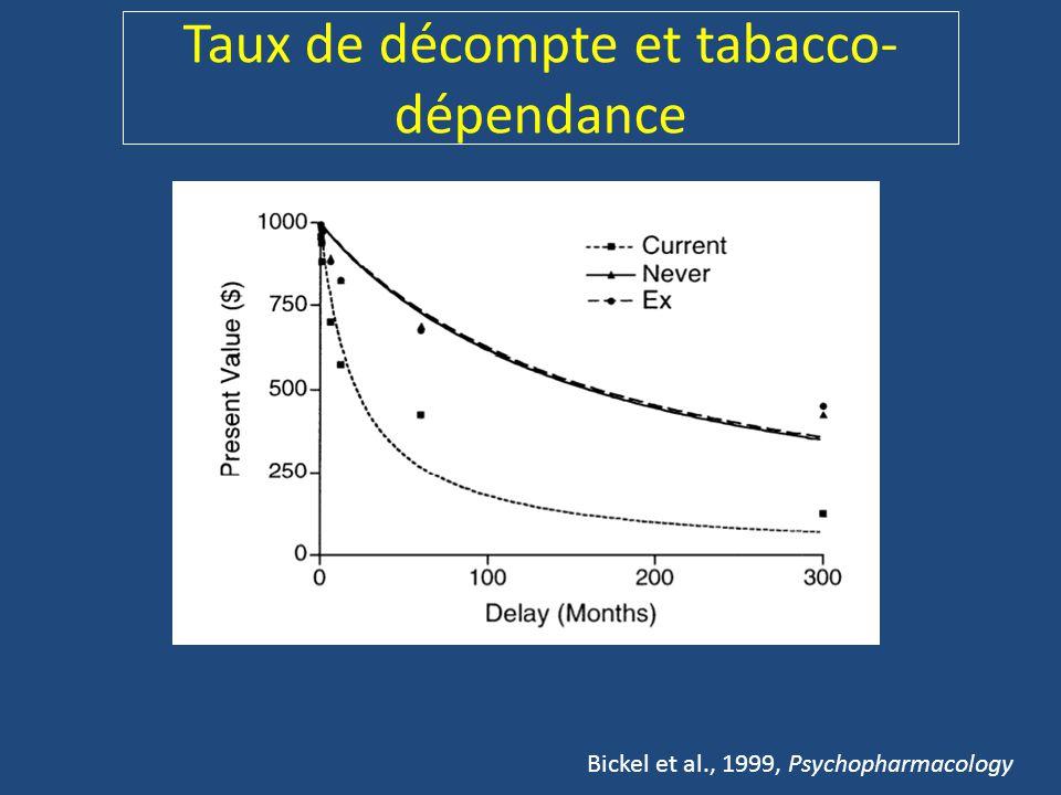 Taux de décompte et tabacco- dépendance Bickel et al., 1999, Psychopharmacology