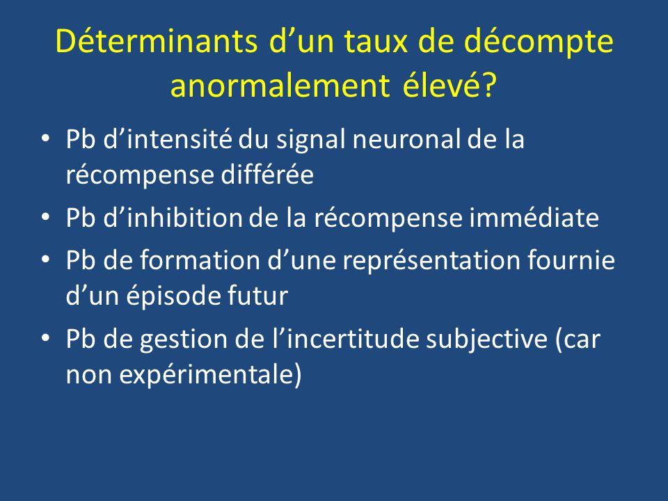 Déterminants dun taux de décompte anormalement élevé? Pb dintensité du signal neuronal de la récompense différée Pb dinhibition de la récompense imméd