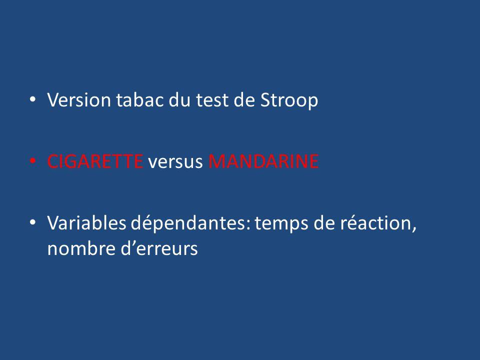 Version tabac du test de Stroop CIGARETTE versus MANDARINE Variables dépendantes: temps de réaction, nombre derreurs