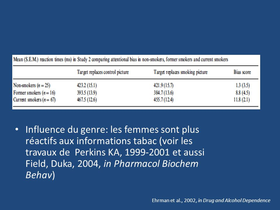 Influence du genre: les femmes sont plus réactifs aux informations tabac (voir les travaux de Perkins KA, 1999-2001 et aussi Field, Duka, 2004, in Pharmacol Biochem Behav) Ehrman et al., 2002, in Drug and Alcohol Dependence