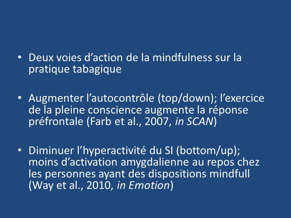 Deux voies daction de la mindfulness sur la pratique tabagique Augmenter lautocontrôle (top/down); lexercice de la pleine conscience augmente la répon