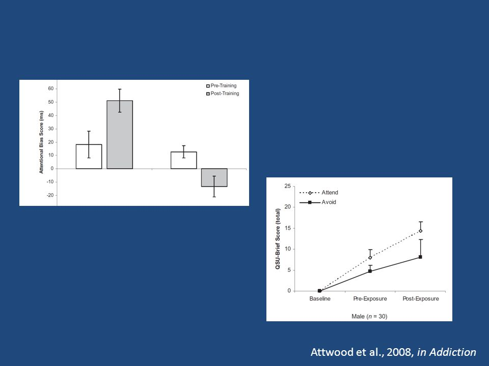 Attwood et al., 2008, in Addiction