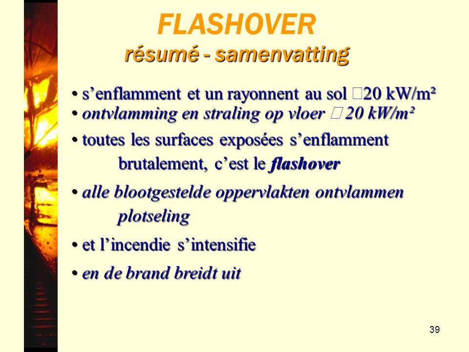 39 r ésumé - samenvatting FLASHOVER r ésumé - samenvatting senflamment et un rayonnent au sol 20 kW/m² senflamment et un rayonnent au sol 20 kW/m² ontvlamming en straling op vloer 20 kW/m² ontvlamming en straling op vloer 20 kW/m² toutes les surfaces exposées senflamment brutalement, cest le flashover toutes les surfaces exposées senflamment brutalement, cest le flashover alle blootgestelde oppervlakten ontvlammen plotseling alle blootgestelde oppervlakten ontvlammen plotseling et lincendie sintensifie et lincendie sintensifie en de brand breidt uit en de brand breidt uit
