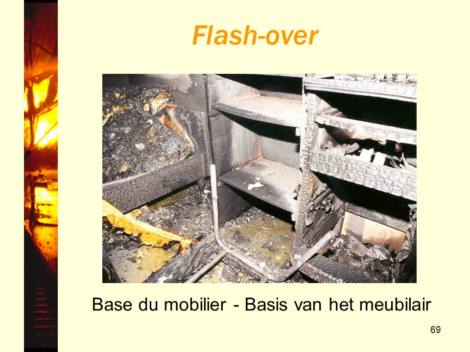 69 Base du mobilier - Basis van het meubilair Flash-over