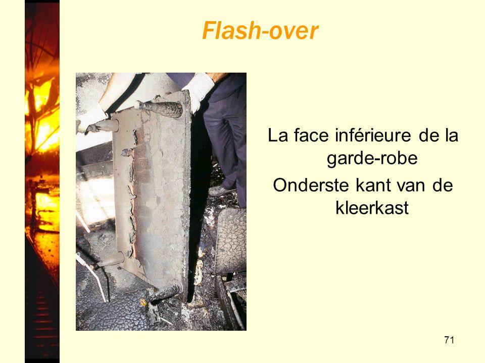 71 La face inférieure de la garde-robe Onderste kant van de kleerkast Flash-over